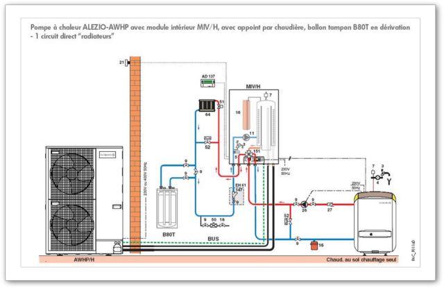 pompe chaleur yvelines abcv services po les bois et granul s chauffage. Black Bedroom Furniture Sets. Home Design Ideas
